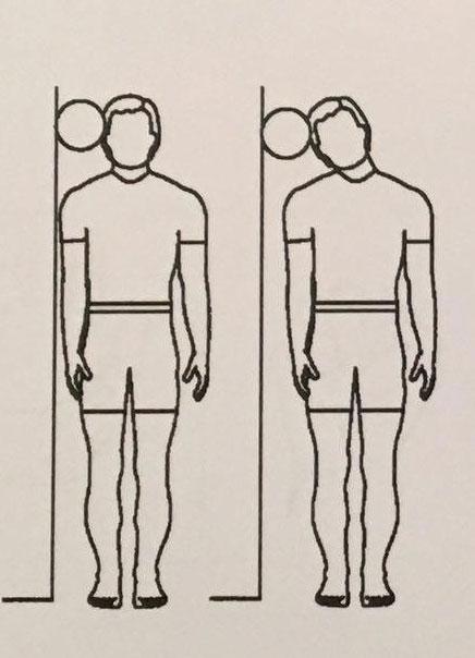 ورزش گردن و شانه
